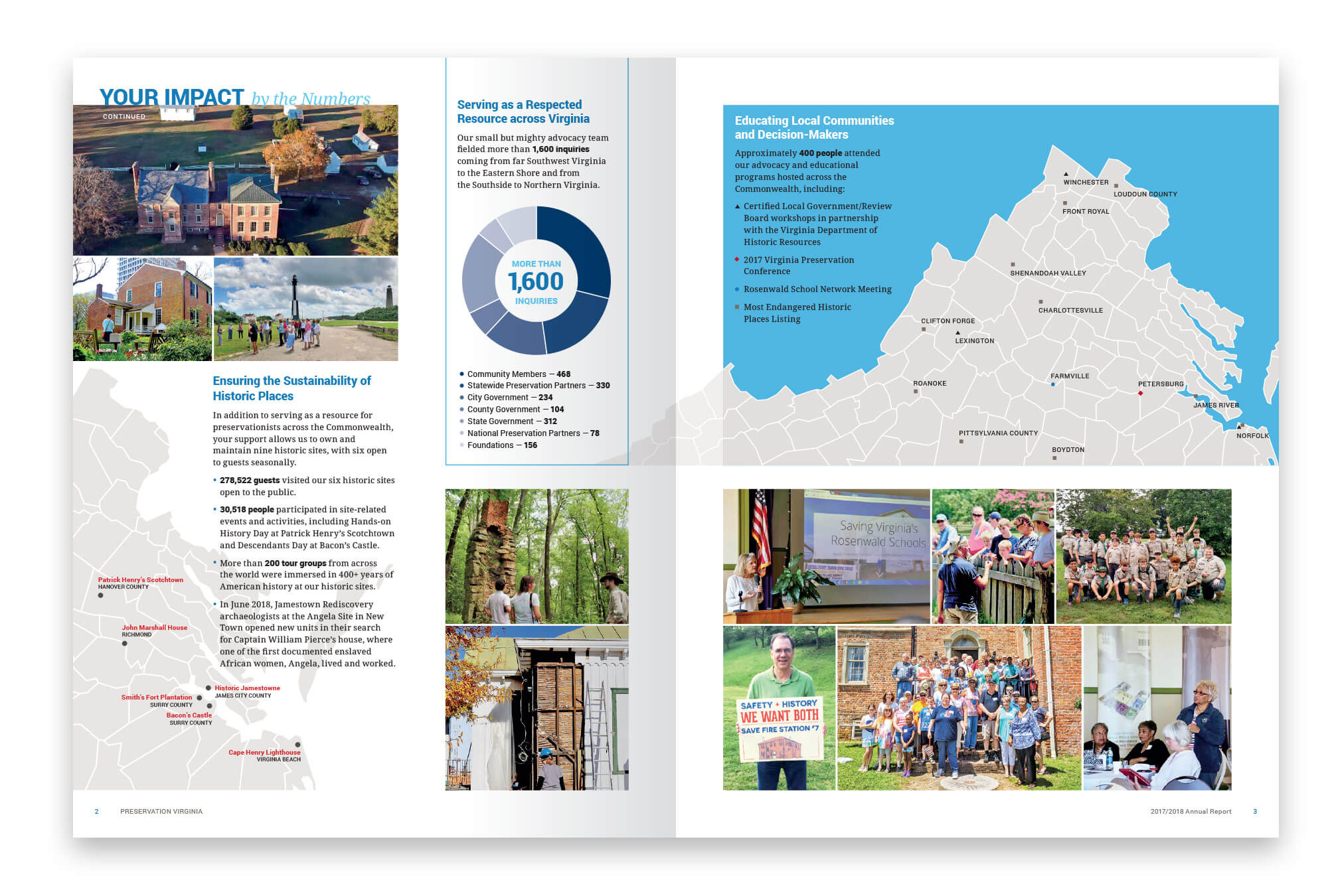 PVA Annual Report impact spread