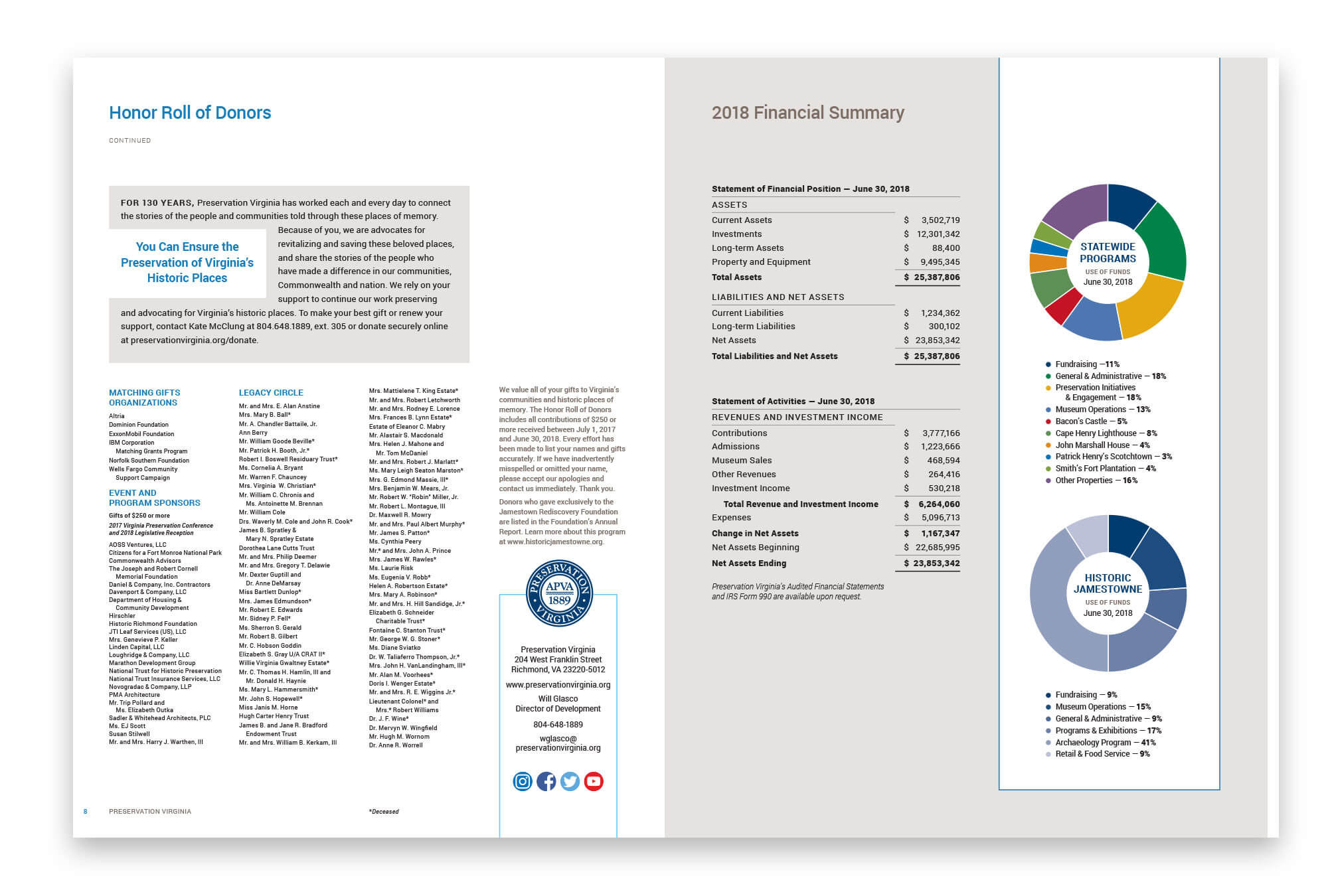 PVA Annual Report Financial Summary