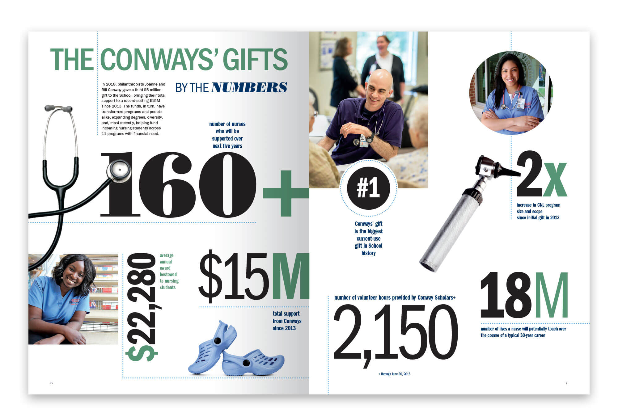 The Conway's Gifts by the Numbers