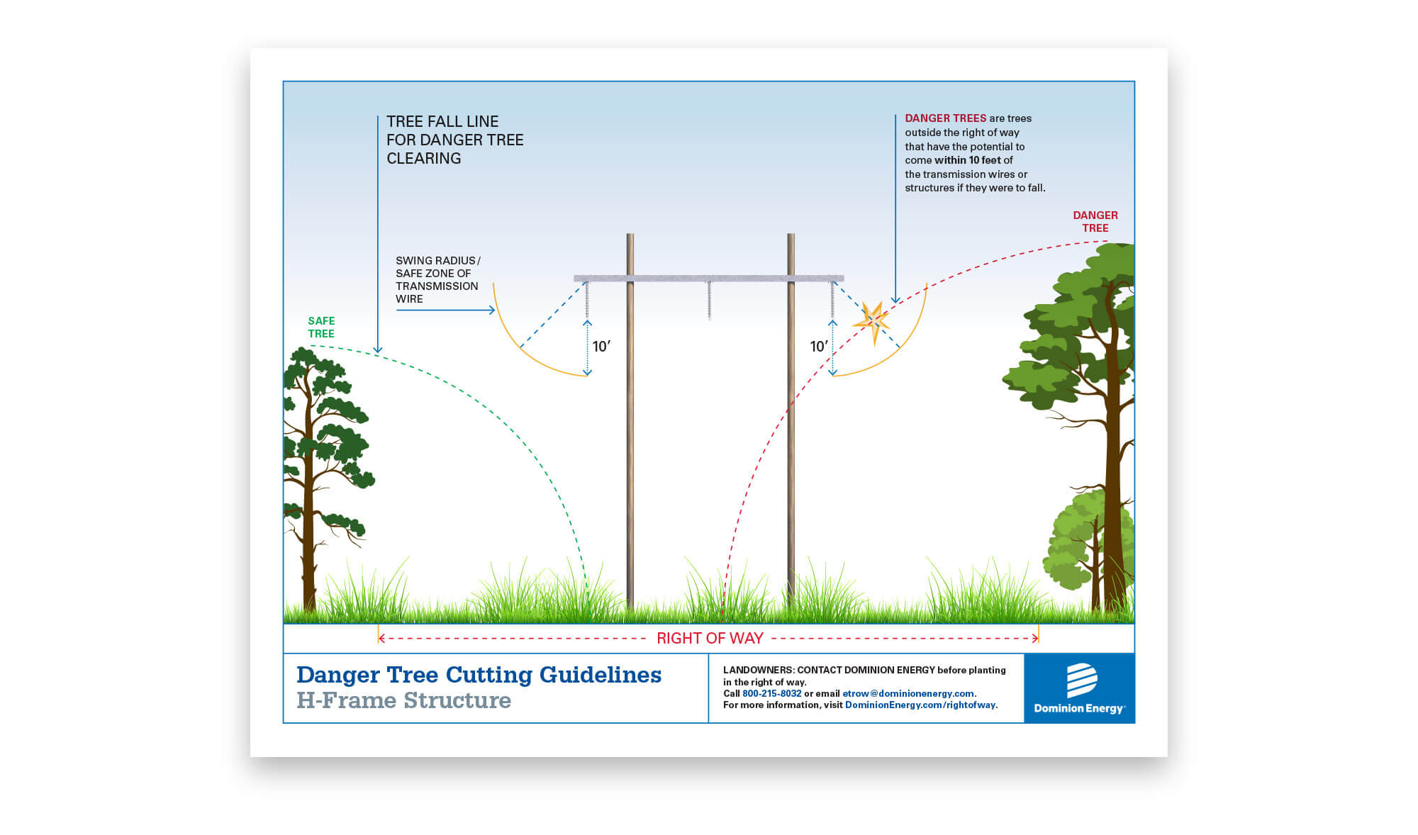 Danger Tree Cutting Guideline: H-Frame