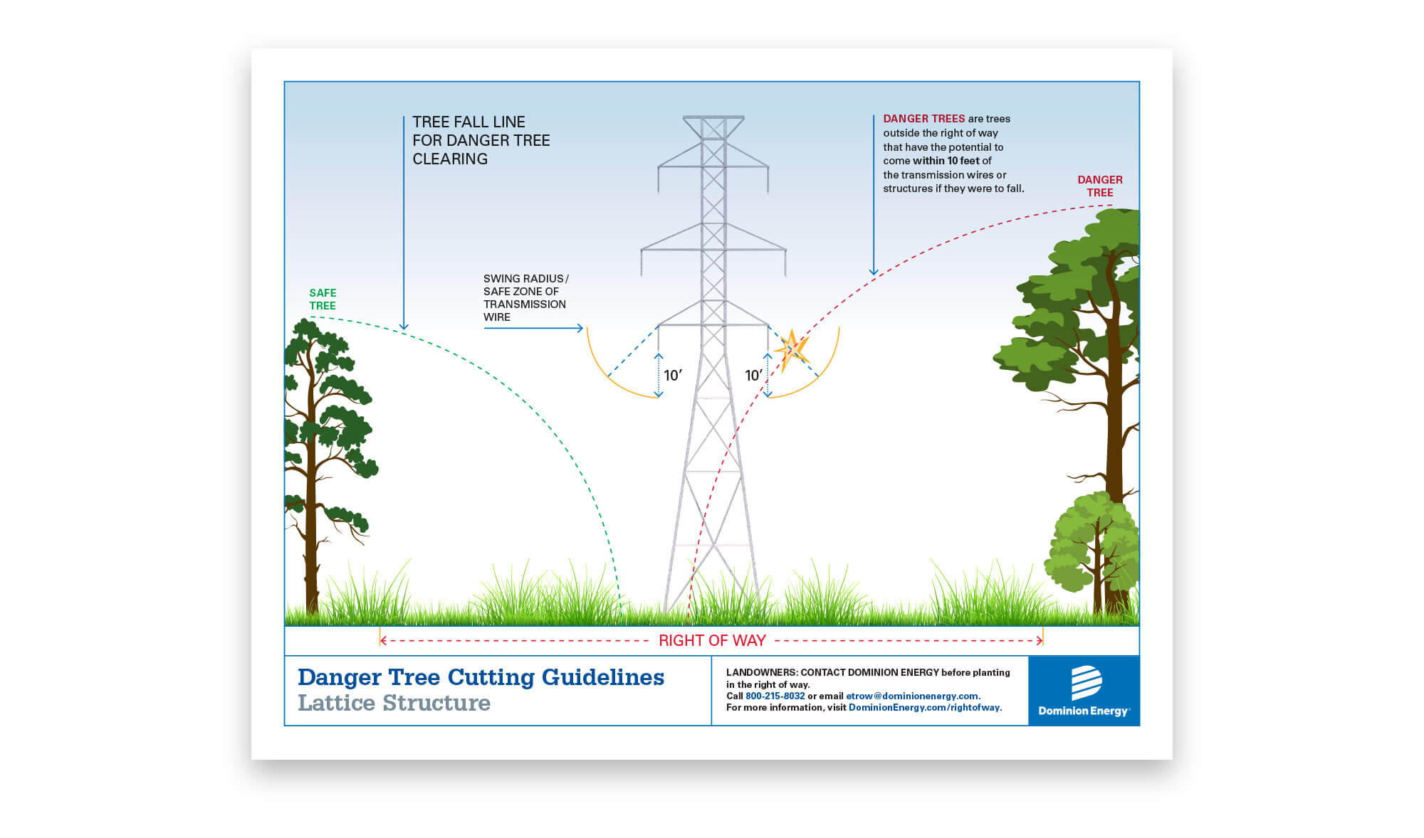 Danger Tree Cutting Guideline: Lattice