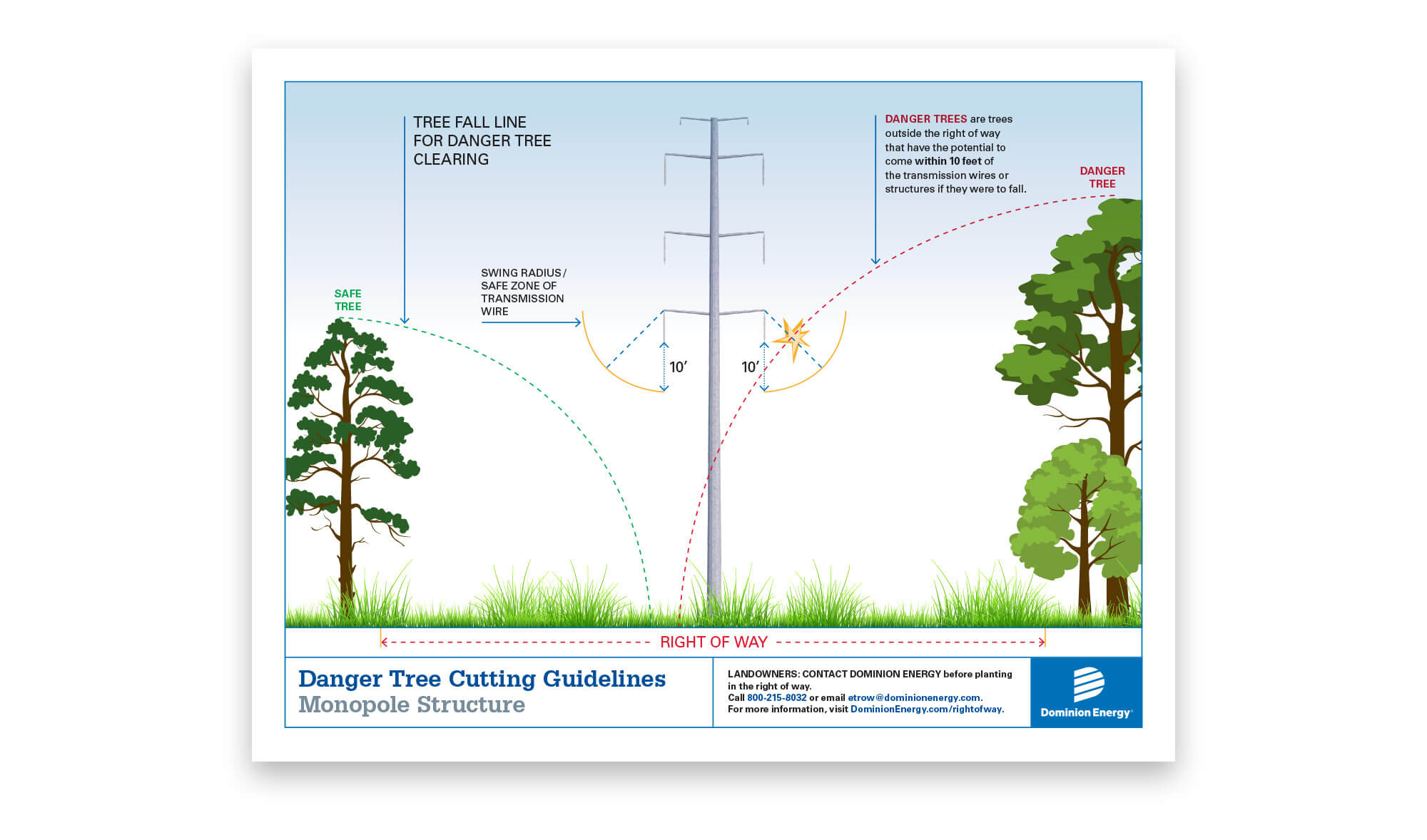 Danger Tree Cutting Guideline: Monopole
